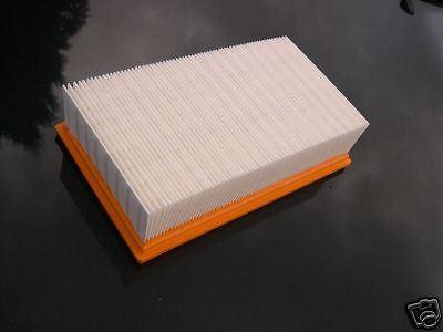Filter Faltenfilter Flachfaltenfilter für Kärcher NT65 72/2 Sauger