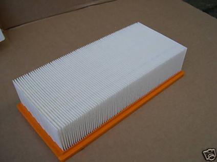 Filter Flachfaltenfilter für Kärcher NT 611 561 35/1 45/1 55/1 361 eco TE Sauger - Vorschau