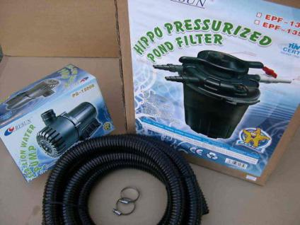 R Resun Druckfilter S + 24W UVC + Filterpumpe 12000 L/h