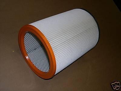 Filterelement Filter Rundfilter für Wap Alto Turbo M2 M2L EC850 Sauger