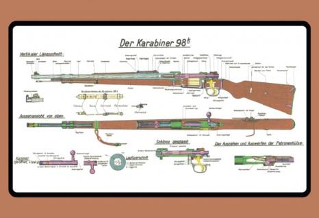 Karabiner 98 Kurzübersicht Blechschild 20x30 cm