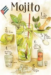 Cocktail Rezept recipe mojito Rum Minze helle hintergrund blechschild