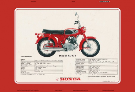 Honda CD 175 specification motorrad blechschild