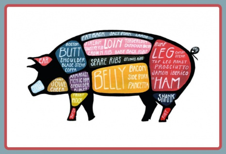 Pork (Englisch) Blechschild 20x30 cm