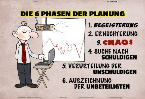 die 6 Phasen der Planung lustig comic blechschild