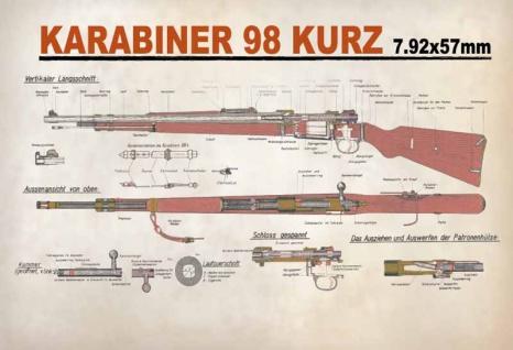 Produktbeschreibung: Karabiner 98 Kurz Blechschild 20x30 cm