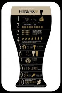 10 Things you didn't know about Guiness blechschild, reklame, 10 Dinge die Sie nicht über Guiness wüsste