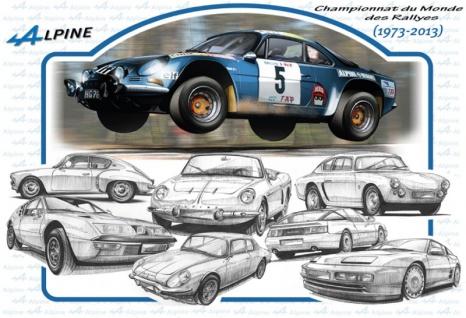 Renault Alpine rennauto 1973-2013 blechschild