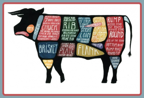 Beef (Englisch) Blechschild 20x30 cm