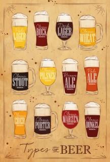 Types of Beer Bier Sorten übersichtskarte mit helle hintergrund blechschild