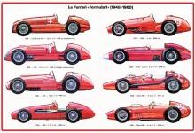 Ferrari Formul 1 modelle übersicht 1948-1960 auto rennauto blechschild
