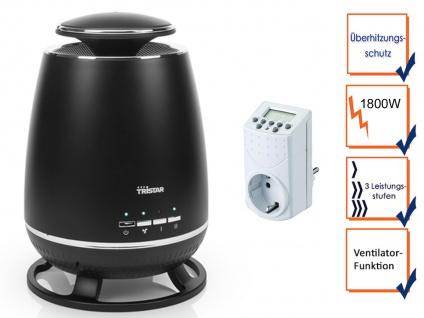 Elektroraumheizung 360° mit Thermostat & Zeitschaltuhr, Keramikheizlüfter rund