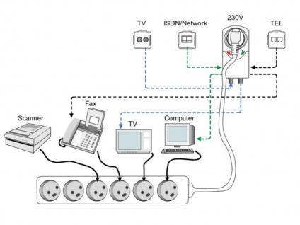 Überspannungschutz Geräteschutzadapter Überspannungsstecker - Vorschau 3