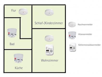 2-Raum-Wohnung Alarmset Rauch Hitze Wasser, Wärmemelder Feuerschutz Wasserwarner - Vorschau 4