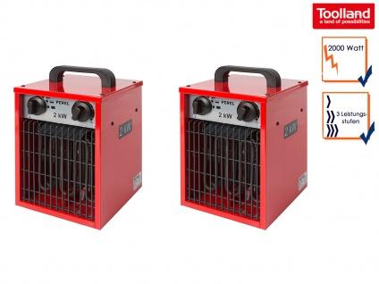 Bauheizerset Heizstrahler mit Ventilator & Thermostat, mobilde Baustellenheizung