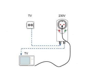 Überspannungschutz Geräteschutzadapter Überspannungsstecker - Vorschau 5