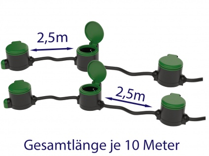 2 x Garten Verlängerungskabel 10 Meter mit 3 Steckdosen Stromverteiler