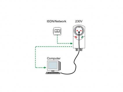 Überspannungschutz Geräteschutzadapter Überspannungsstecker - Vorschau 4