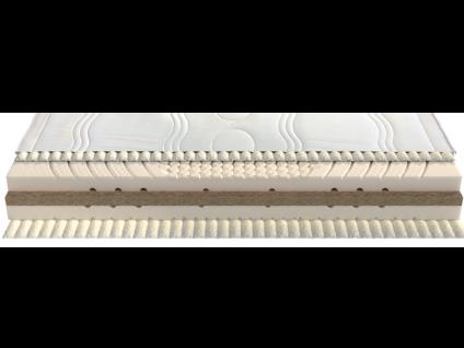 Schlaraffia Nature Blauspecht 200 Naturkautschuk Latex Matratze in verschieden Größen und Härtegraden wählbar