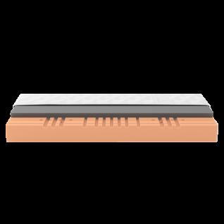 Schlaraffia Geltex® Quantum Touch 220 Matratze in verschiedenen Größen und Härtegraden