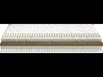 Schlaraffia Nature Grünfink 200 Naturkautschuk Latex Matratze in verschieden Größen und Härtegraden wählbar