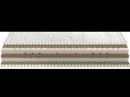 Schlaraffia Nature Blauspecht 200 SW Naturkautschuk Latex Matratze in verschieden Größen und Härtegraden wählbar