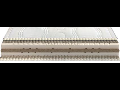 Schlaraffia Nature Blauspecht 200 T Naturkautschuk Latex Matratze in verschieden Größen und Härtegraden wählbar