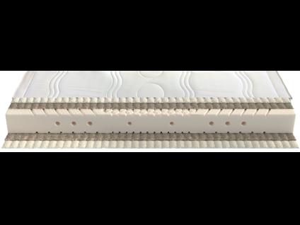 Schlaraffia Nature Blauspecht 160 T Naturkautschuk Latex Matratze in verschieden Größen und Härtegraden wählbar