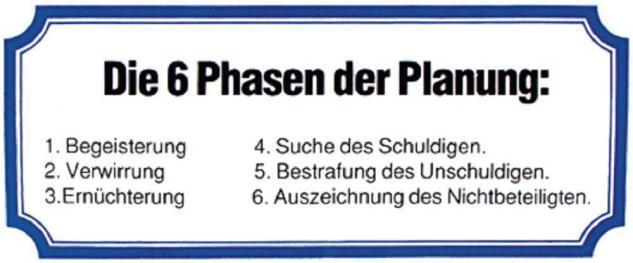 PVC Aufkleber Fun Auto-Applikation Spass-Motive und Sprüche - Die 6 Phasen ... - 303353 - Gr. ca. 17 x 8 cm