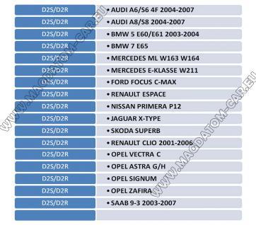 Neu Original Xenon Zündgerät Hella 5DD008319-10 Fur Bmw 5 E60 Audi A6 A8 Mercedes E Jaguar S-Type Skoda SuperB Nissan Primera - Vorschau 2