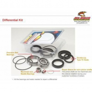 Differential Kit Front Kawasaki Prairie