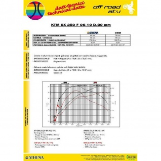 Zylinderkit ø 80 290cc Big Bore Ktm Exc-f 250 Sx-f 250 Xcf-w 250 06-11 - Vorschau 2