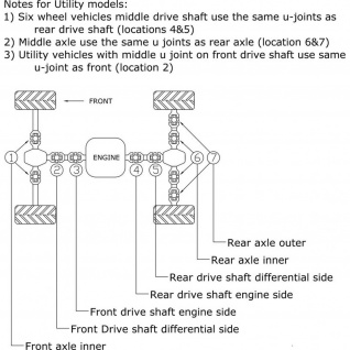 U-Joints Honda TRX650 Rincon 03-05, TRX680 Rincon 06-12 - Vorschau 4