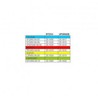 Rad Lager und Dichtungen kpl. Satz Suzuki LT-R450 06-11