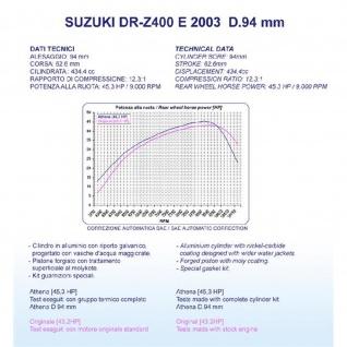 Zylinderkit 435cc Ø 94 Suzuki DRZ LTZ Kawasaki KFX KLX 400 Arctic Cat DVX 03-16 - Vorschau 2