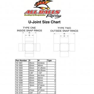 U-Joints Honda TRX650 Rincon 03-05, TRX680 Rincon 06-12 - Vorschau 3