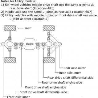 U-Joints Honda TRX Fourtrax Rancher Sportrax Recon - Vorschau 3