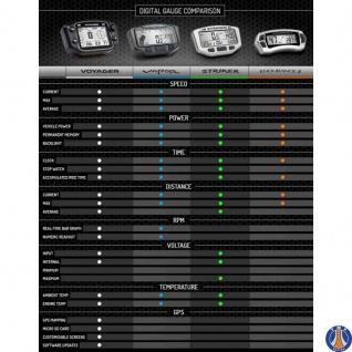 TrailTech Endurance II, schwarz Digitaltacho Kawasaki KDX 200 KDX 220 95-07 Suzuki DR650 All Years - Vorschau 4