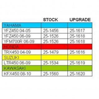 Whl Brg Kit - Rear Upgrade Kit Fits stock Carrier Kawasaki KFX450R 08-14