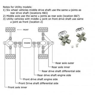 U-Joints Honda TRX 420 - Vorschau 4