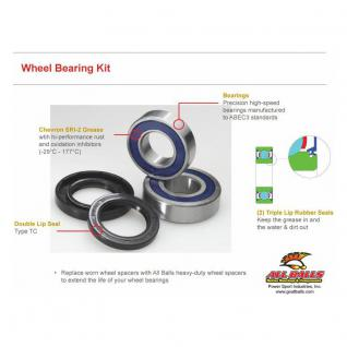 Whl Brg - Seal Kit - Front Honda CB900F (919) 02