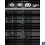 TrailTech Endurance II, schwarz Digitaltacho KTM -ATV XC/SX 450/505/525 08-13