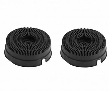 2 Aktivkohlefilter für Pyramis Flachschirmhaube Turbo Slim Kohlefilter-Set Küche