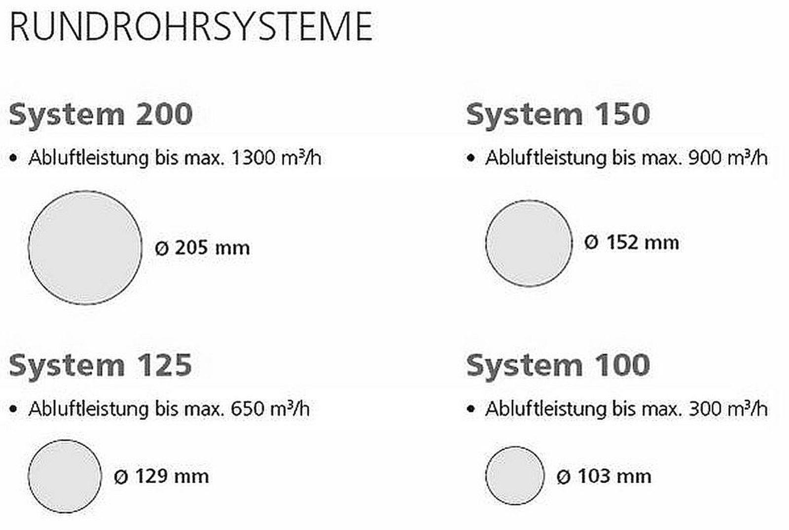 aeroboy abluft teleskop mauerkasten 100 mm l ftungsklappe elektrisch 526109 kaufen bei. Black Bedroom Furniture Sets. Home Design Ideas
