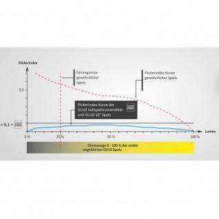 Pro-Light GU10 LED Strahler 5W 45° prismatisch neutralweiß dimmbar 113977 - Vorschau 4