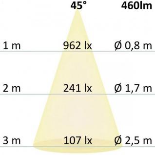Pro-Light GU10 LED Strahler 5W 45° prismatisch neutralweiß dimmbar 113977 - Vorschau 3