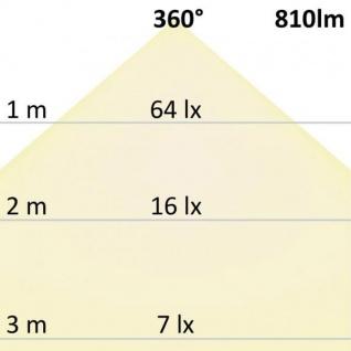 Pro-Light R7s LED Stab warmweiß 118mm 360° 740lm 10W dimmbar 112701 - Vorschau 3