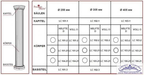 LC103-21H Halbsäule kanneliert mit 405mm Durchmesser 200cm Halbschalen Styroporsäule für Haus Garten Eingang Verkleidung - Vorschau 5