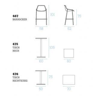 2 Stück × Emu Round Barhocker mit Streckmetall Sitzschale, stapelbar - Vorschau 2