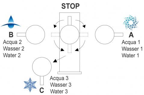 blau 5 wege Edelstahl Küchenmischer Wasserhahn Armatur Hochglanz-Finish - abnehmbarer 2strahl Brause - Vorschau 3